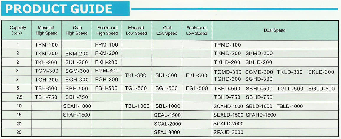 sf series access lift electronics corporation elevators rh accesslift com ph SpeedGuide TCP Optimizer Net TCP IP Optimizer
